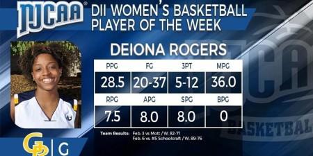 NJCAA DII Women's Basketball Player of the Week. Deiona Rogers. PPG: 28.5. FG: 20-37. 3PT: 5-12. MPG: 36.0. RPG: 7.5. APG: 8.0. SPG: 8.0. BPG: 0. Team Results: Feb. 3 vs Mott, W. 82/71. Feb. 6 vs No. 5 Schoolcraft,, W. 89/76.
