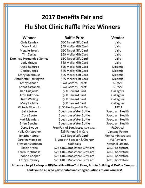 2017 Benefits Fair and Flu Shot Clinic Winners. Winner/Raffle Prize/Vendor: Winner Raffle Prize Vendor Chris Remley $50 Target Gift Card Valic Mary Rudd $50 Meijer Gift Card Valic Maggie Spruit $50 Target Gift Card Valic Tim Zerfas $50 Meijer Gift Card Valic Domingo Hernandez-Gomez $50 Target Gift Card Valic Jody Graves $50 Meijer Gift Card Valic Angie Ramirez $25 Meijer Gift Card Meemic Denise Jones $25 Meijer Gift Card Meemic Kathy Kolehouse $25 Meijer Gift Card Meemic Antoinette Harrington $25 Meijer Gift Card Meemic Kathy Schoen Two Griffins Tickets BCBSM Abbot Kastanek Two Griffins Tickets BCBSM Dan Guajardo $50 Reward Card Gallagher Amy Kirkbride $50 Reward Card Gallagher Kristi Welling $50 Reward Card Gallagher Mary Hofstra $50 Reward Card Gallagher Victoria Vicencio $100 Heritage Gift Card LMCU Sally Zokoe Spectrum Water Bottle Spectrum Health Cora Beute Spectrum Water Bottle Spectrum Health Kurt Meinders Spectrum Water Bottle Spectrum Health Brian Beecher Spectrum Water Bottle Spectrum Health Darcy Swope Free Pair of Sunglasses ($249 Value) RxOptical Holly Christopher $25 Panera Gift Card Vantage Pointe Jonathan Greer $25 Target Gift Card Flex Administrators Carolyn Morrison Bluetooth Speaker & Charger M3 Advisors Brewster Morrison Golf Balls National Life Ins. Simon Kittok $25 GRCC Bookstore Gift Card GRCC Bookstore Karen TenBroeke $25 GRCC Bookstore Gift Card GRCC Bookstore Rhondo Cooper $25 GRCC Bookstore Gift Card GRCC Bookstore Cathy Noviskey $25 GRCC Bookstore Gift Card GRCC Bookstore. Prizes can be picked-up in HR/Benefits office-2nd Floor, Admin Building at DeVos Campus. Thank you to all who participated and congratulations to our winners.