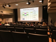 Students seated in the ATC auditorium look at a screen with an example of a GRCC class schedule.