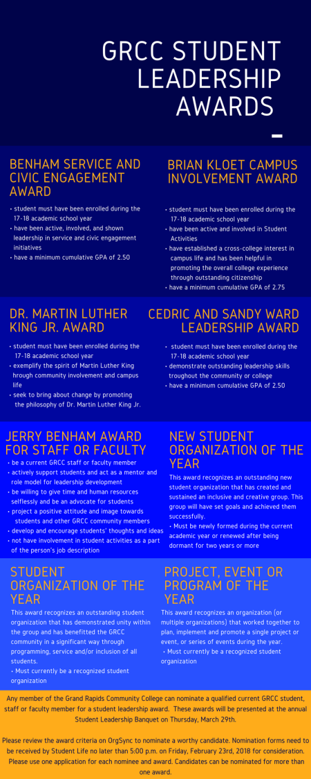 GRCC Student Leadership Awards. Benham Service and Civic Engagement Award: Student must have been enrolled during the 17-18 academic school year. Have been active, involved, and shown leadership in service and civic engagement initiatives. Have a minimum cumulative GPA of 2.50. Brian Kloet Campus Involvement Award: Student must have been enrolled during the 17-18 academic school year. Have been active and involved in Student Activities. Have established a cross-college interest in campus life and has been helpful in promoting the overall college experience through outstanding citizenship. Have a minimum cumulative GPA of 2.75. Dr. Martin Luther King Jr. Award: Student must have been enrolled during the 17-18 academic school year. Exemplify the spirit of Martin Luther King through community involvement and campus life. Seek to bring about change by promoting the philosophy of Dr. Martin Luther King Jr. Cedric and Sandy Ward Leadership Award: Student must have been enrolled during the 17-18 academic school year. Demonstrate outstanding leadership skills throughout the community or college. Have a minimum cumulative GPA of 2.50. Jerry Benham Award for Staff or Faculty: Be a current GRCC staff or faculty member. Actively support students and act as a mento and role model for leadership development. Be willing to give time and human resources selflessly and be and advocate for students. Project a positive attitude and image toward student and other GRCC community members. Develop and encourage students' thoughts and ideas. Not have involvement in student activities as a part of the person's job description. New Student Organization of the Year: This award recognizes an outstanding new student organization that has created and sustained an inclusive and creative group. This group will have set goals and achieved them successfully. Must be newly formed during the current academic year or renewed after being dorman for two years or more. Student Organization of the Year: This award recognizes an outstanding student organization that has demonstrated unity within the group and has benefitted the GRCC community in a significant way through programming, service and/or inclusion of all students. Must currently be a recognized student organization. Project, Event or Program of the Year: This award recognizes an organization (or multiple organizations) that worked together to plan, implement and promote a single project or event, or series of events during the year. Must currently be a recognized student organization. Any member of the Grand Rapids Community College can nominate a qualified current GRCC student, staff or faculty member for a student leadership award. These awards will be presented at the annual Student Leadership Banquet on Thursday, March 29th. Please review the award criteria on OrgSync to nominate a worthy candidate. Nomination forms need to be received by Student Life no later than 5:00 p.m. on Friday, February 23rd, 2018 for consideration. Please use one application for each nominee and award. Candidates can be nominated for more than one award.