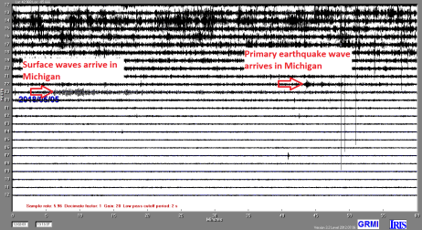 Seismogram image showing that the Hawai'i earthquake readings were picked up in Grand Rapids, MI
