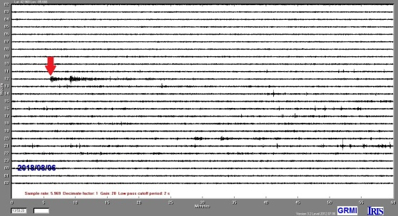 Image of the seismometer recording of the August 5 earthquake near Indonesia.