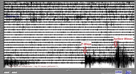 A screen capture of the GRMI Seismic record of the magnitude 7 earthquake in Alaska on Friday morning, November 30, 2018. Two red arrows in the lower right corner of the image indicate arrival of the P-body wave and the surface waves.