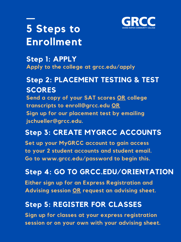 5 Steps to Enrollment Step 1: Apply. Apply to the college at grc.edu/apply Step 2: Placement Testing & Test Scores. Send a copy of your SAT scores or college transcripts to enroll@grcc.edu or sign up for our placement test by emailing jschueller@grcc.edu. Step 3: Create MyGRCC Accounts. Set up your MyGRCC account to gain access to your 2 student accounts and student email. Go to www.grcc.edu/password to begin this. Step 4: Go to grcc.edu/orientation. Either sign up for an Express Registration and Advising session or request an advising sheet. Step 5: Register for Classes. Sign up for classes at your express registration session or on your own with your advising sheet.